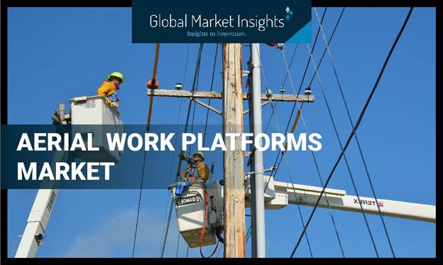 aerial work platform (AWP) market
