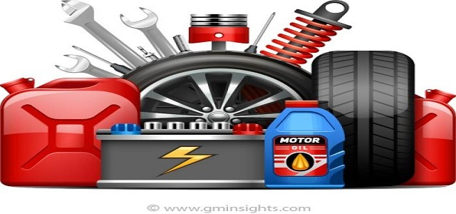 Automotive Fuel Cell Market – Global Industry Analysis Report, Share