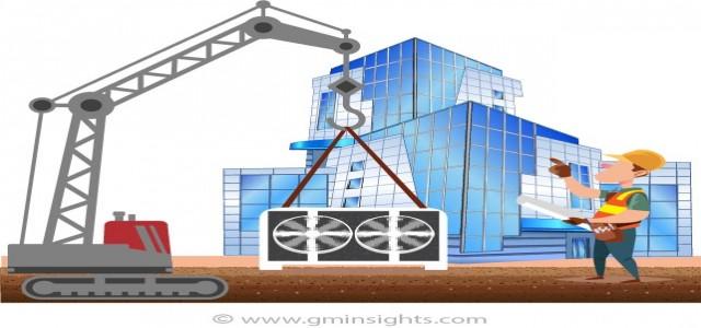 Building Information Modelling Market – Global Industry Trends
