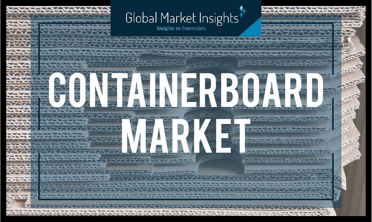 containerboard market