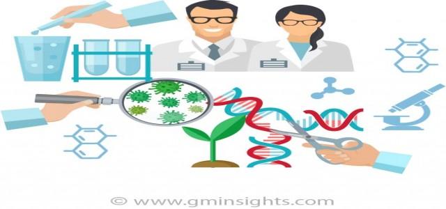 Worldwide Telemedicine Market forecasts on regional growth