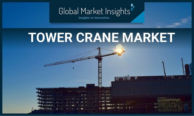 tower crane market